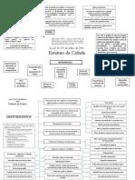 Lei 10.257_2001 e suas alterações_Estatuto da Cidade.pptx [Salvo automaticamente]