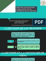 REVISiÓN DE LOS TRATADOS