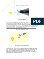 Solar Eclipse Explanation