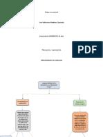 Mapa conceptual planeacion y organizacion
