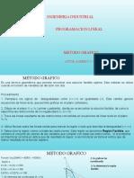 Tema 2. Metodo Grafico LIBRE