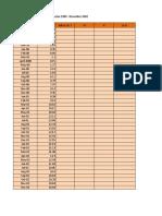 Excel Inflasi Dan Uang Beredar (Ekonometrika)