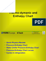 Thermodynamic and enthalpy chart