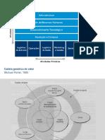 Hierarquia das operações do sistema de produção