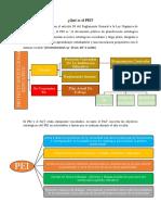 Planificacion Educativa Institucional