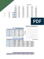 Dados de Densidade Relativa