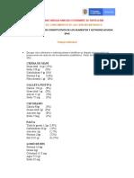 Taller 2 Elementos constitutivos de los Alimentos y Actividad Acuosa (Aw)
