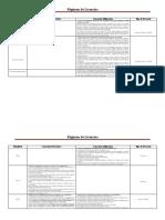 Régimen de Licencias (Cuadro Comparativo)