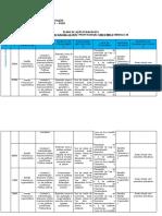 FICHAS PARA PLANO DE AÇÃO DOCENTE gestão financeira e orçamentária
