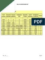 Tabella Valutazione Audit
