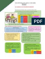 1. Guía. Construcción e interpretación de tablas de frecuencia (Absoluta, relativa y porcentual) Análisis de tablas