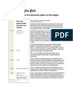 Four pinocchios for the American public on the budget