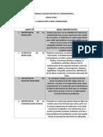 CUADRO IMPORTANCIA DE LA REDACCIÓN