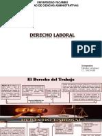 Mapa conceptual Derecho al trabajo