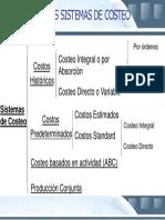 Principales Sistemas de Costeo