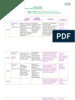 planificación 1 taller de verano MALE