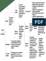 CUADRO SINOPTICO MET. INV. ANA GABRIELA 19-02.