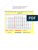 Tables-de-correspondance-thermocouples(E-S-T-K-J)