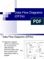 Adv And Disadv Of Dfd Object Oriented Programming Information Technology Management