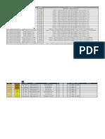 Programación Proyecto Penal - Febrero 2020 - Pedido 03.03.2020