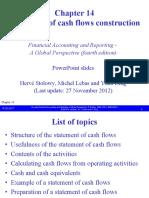 financial accounting chap 14