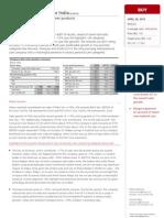 Report on Dabur-Kotak-29.04.10