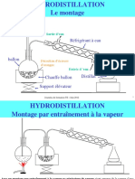 Hydro Distillation