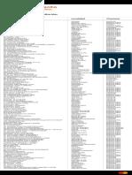 PDF-Comercios-adheridos-Puma Energy