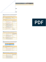 ID Risk Assessment Template