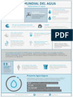 Infografía Día Del Agua