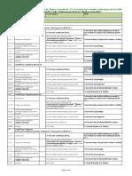 Registrul Tarife PF in Vigoare Din 11.11.2020