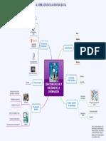 IDENTIDAD DIGITAL Y SOCIEDAD DE LA INFORMACION