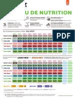 Nutrient-Schedule-FR