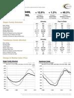 680 North Real Estate Market Statistics January 2011