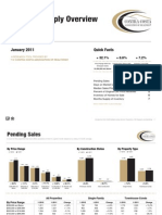 Housing Supply 2011-01 Real Estate Market Statistics January 2011