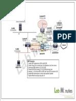 SEC0301-Diagram