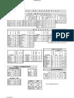 formulario qmc - Tabla Periodica De Los Elementos Quimicos Monovalentes