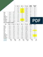 Copia de Datos Meteorologicos Fisiología 2015 II