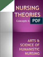 1-NURSING-THEORIES-concepts-models-Part-1 (1)
