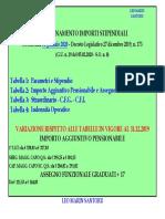 tabelle_stipendi_aggiornati