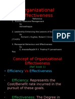 Managerial Effectiveness