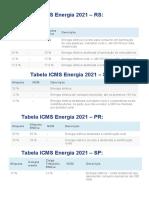 Tabela ICMS Energia 2021