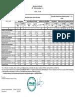 informatia-privind-depozitele-a-bc-quot-moldova-agroindbank-quot-s-a-la-situatia-31-01.2020