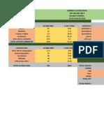taller numero 2 analisis financiero