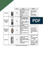 403398962 Cuadro Comparativos de Los Modelos Atomicos Docx