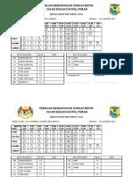 Jadual Kelas Pkp 2021 - For Merge