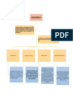 477394845 Mapa Conceptual Sobre El Tema de Automatizaci Docx