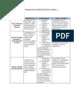 CUADRO COMPARATIVO-EFE-PEYEA-Y-MMGO