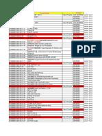 SAP IDs & Project Names