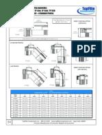 TopFlite Components - Non-Enviromental Backshells